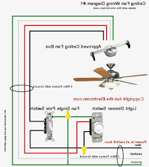 ceiling fan light switch wiring ceiling fan wiring diagram capacitor a with 4 wires two switches how