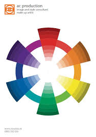 secondary colors when you mix any 2 of the pure hues you get 3