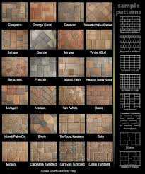 Types Of Pavers For Patio Paver Patterns For Patios Petersburg Brick Pavers Brick