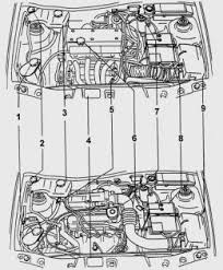 ford fiesta engine diagram motor compartments with engines zetec