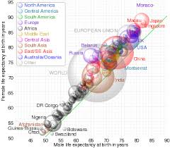 life expectancy tables 2016 list of countries by life expectancy wikipedia