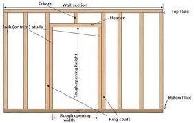Interior Door Lining Build Interior Door Jamb Home Decor 2018