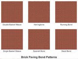 victorian brick patio pattern google search house renovation