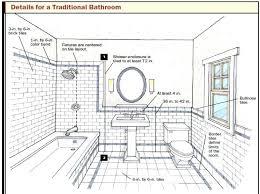 bathroom design tool online online bathroom designer stroymarket info