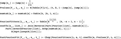 Fourier Transform Table On Some Applications Of The Fast Discrete Fourier Transform The