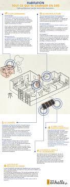surface minimale d une chambre les 15 élégant surface minimum d une chambre collection les idées