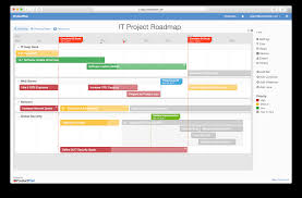 roadmap templates by productplan