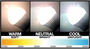 daylight led light bulbs monoprice led light bulb review geek news central
