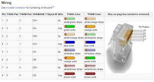 the designer u0027s guide community forum why ethernet rj45 8p8c are