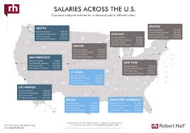 2018 salary guides u0026 salary center check salaries robert half