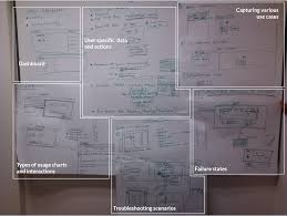 smitha papolu u0027s portfolio u2013 interaction design work