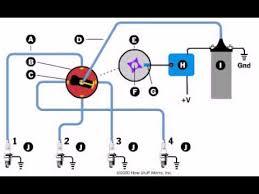 animasi sistem pengapian motor bensin 4 tak