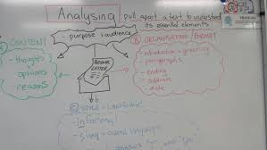 how to write a textual analysis paper analysing mr hutton s english site image