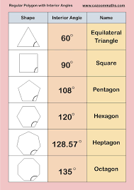 What Is The Sum Of Interior Angles Of A Octagon 48 Best Teaching Resources Images On Pinterest Math Worksheets