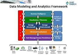 architecture big data architecture framework big data architecture