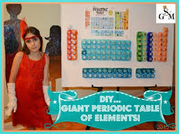 Periodic Table Project Ideas Solagratiamom Diy Giant Periodic Table Of Elements Completed