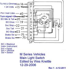 awesome military light switch wiring diagram inspiring wiring ideas