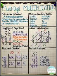 best 25 multiplication strategies ideas on pinterest
