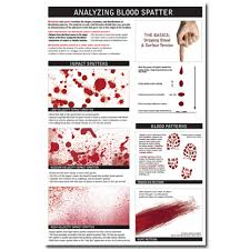 blood spatter analysis is one of the methodologies used in