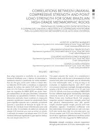 correlations between uniaxial compressive strength and point load