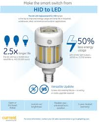 ge led replacement lamps for hid commercial lighting products