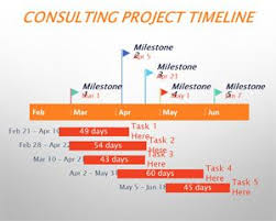 ppt timeline template consulting project powerpoint template
