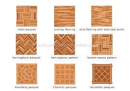 Wood Floor Patterns Ideas Wood Flooring Designs Wood Floor Patterns Design Thesouvlakihouse