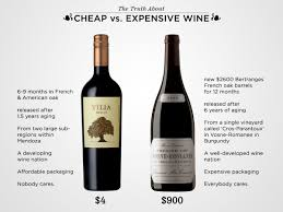 wine facts kinds of wine the about cheap vs expensive wine expensive wine wine