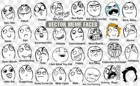 List Of Meme Faces - rage faces list weknowmemes on all meme faces broxtern