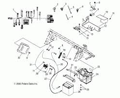 polaris outlaw wiring diagram with example 50 diagrams wenkm com