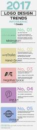 13 best logo ideas images on pinterest logo desing font logo