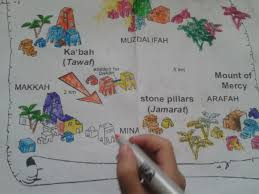 day 1 the story of hajj and the hajj map the resources of