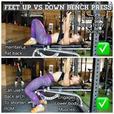 isabel lahela i s a b e l l a h e l a feet up vs feet down