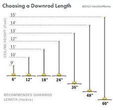 fan room size chart how to decide ceiling fan size www gradschoolfairs com