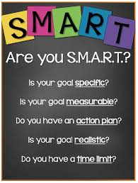 are you smart goal setting lessons u2022 what i have learned