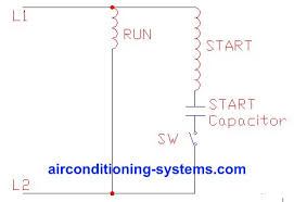 stand up ac fan air conditioner motors