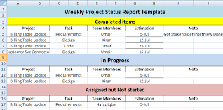 weekly progress report template project management project status report template in excel excel about