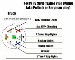 2015 silverado tow mirror wiring diagram 2015 silverado tow mirror