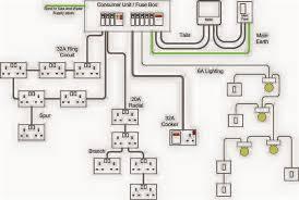 full house wiring diagram simple wiring diagrams u2022 wiring diagrams