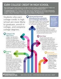 online high school health class dual credit wsac