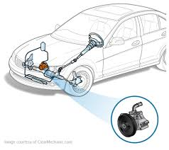 honda civic steering problems power steering replacement cost repairpal estimate