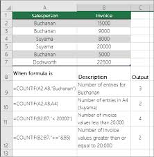 microsoft excel count how often a value occurs