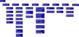 zicta zambia information u0026 communications technology authority