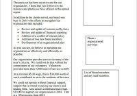 non profit annual report template 5 best u0026 professional templates