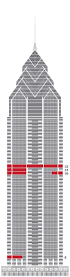 availabilities one liberty place