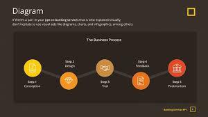 investment banking premium powerpoint template u2013 slidestore