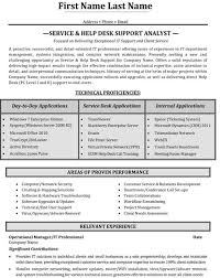 Help Desk Manager Interview Questions Financial Analyst Job Description Healthcare How To Write