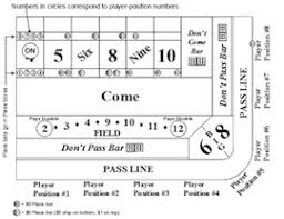 Craps Table Odds How To Beat A Casino At Craps Tips To Win At Craps