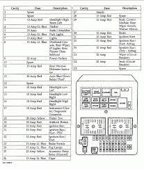 96 jeep grand fuse panel diagram 96 jeep grand fuse box diagram discernir