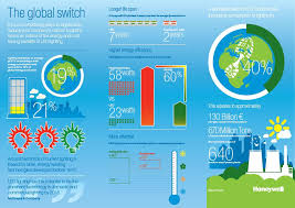 led light energy calculator companies have a global responsibility to switch to led lighting